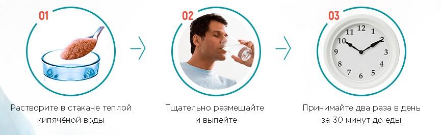 инфографика с инструкциями по приему препарата